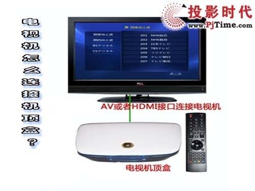 机顶盒电视连接图解_有线机顶盒连接图解