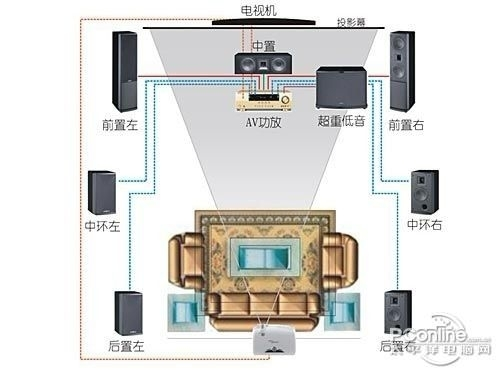 室内装修电路布线图