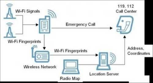韩国研发WiFi新技术:无GPS仍可给手机定位