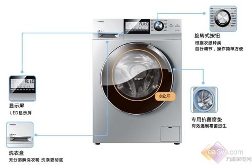 xqg53-d1008a洗衣机电路图