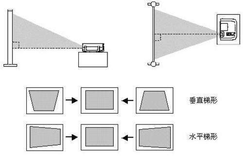 直角梯形廣場設計平面圖
