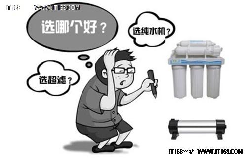 净水器哪个牌子好 解答选购净水器问题