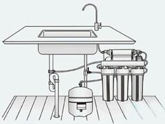 注意预留和防水 净水器安装必备小贴士