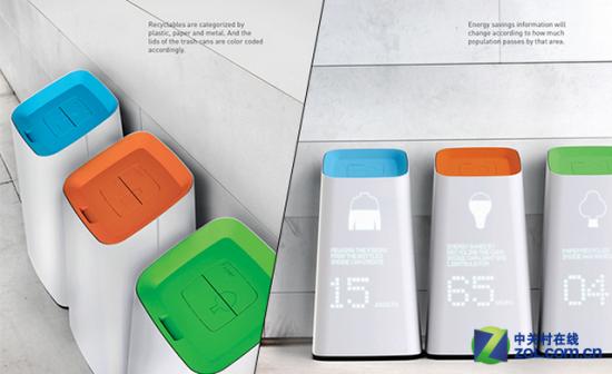 多种颜色的智能垃圾桶,放置不同的垃圾   当垃圾箱识别完成之后,如果正确,垃圾箱盖子会自动打开,用户就可以将垃圾放入到垃圾箱中。反之,垃圾箱的盖子则不会打开。值得一提的是,垃圾箱还带有点阵式LED显示屏,可以显示出盛放垃圾的图案,以及一些环保宣传小贴士,非常人性化。总的看来,这款新式智能垃圾箱设计独特,有助于提高大家对垃圾分类的认识。