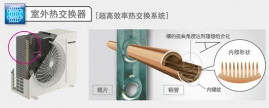 大空间柜式空调 松下尊逸新品三大看点_空调频道-中国