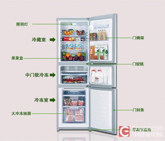 容声冰箱内调温度一二三四五啥意思 代表压缩机开机 ...