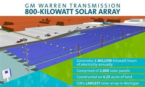 通用汽车将打造800千瓦太阳能电池阵列