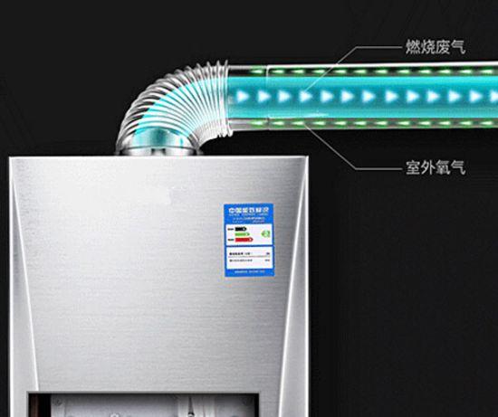 平衡式燃气热水器排气原理图片