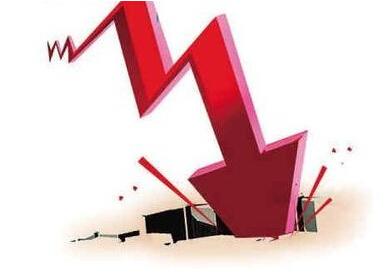 TCL集团Q1营收微增 净利下滑65.4%
