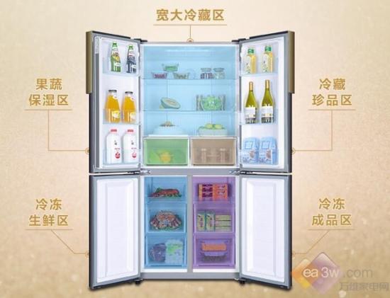 """对于近期有购买冰箱打算的网友来说,下面这款冰箱值得考虑一下。海尔(Haier)BCD-458WDVMU1多门冰箱,外观采用了兼具时尚质感与良好触感的拉丝金属面板,整体采用了十字对开门设计,实现了""""大而精""""的食材存储方式,内部高达458升的大容量,根据食材的不同之需,被为5个储藏区域,分别为:宽大冷藏区、果蔬保湿区、冷藏珍品区、冷冻成品区、冷冻生鲜区,用户可根据食材的保鲜需求,选择适合的储存区。    冰箱采用干湿分储设计,可依据不同食材之需,定制专属存储环境,干区相对湿度保持在"""
