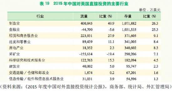 中国制造赴美布局皆因成本?中美双方都有话说