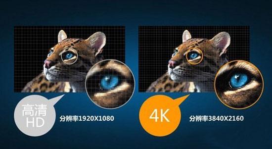8K电视早做布局 高分辨率是未来趋势