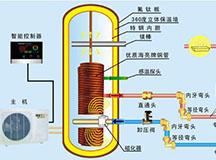 聊一聊关于空气能热水器的黑科技