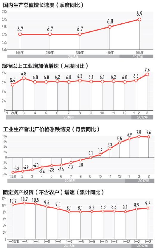 2012国民gdp_2012年安康市国民经济和社会发展统计公报