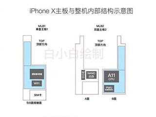 iPhone 8结构图曝光:内部一大一小两块电池