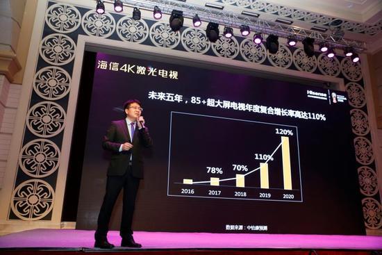 海信抢占超大屏市场 推88英寸激光电视