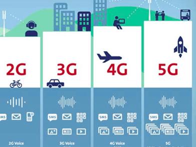 5G排位赛,三星大踏步挺进智能时代
