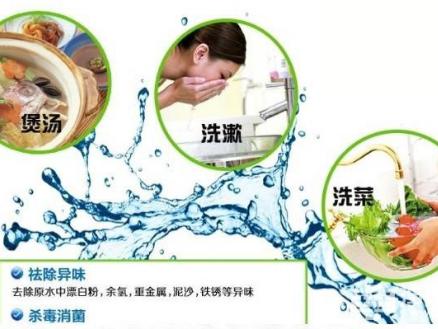 净水器滤芯详解 教你秒懂喝水正确姿势