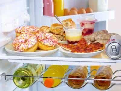 一张图看懂食物放冰箱几天变质,超实用!