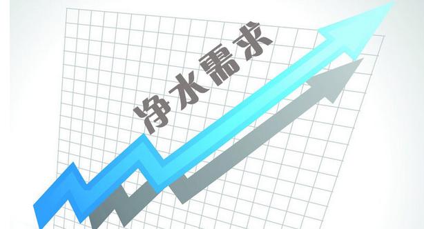 着眼净水器普及率 未来市场前景可观!