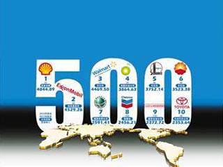 世界500强榜单发布互联网零售品牌苏宁上榜