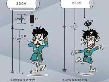 电热水器的防电墙何等重要!很重要!