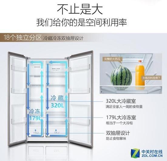 水果又蔫了?您需要换台TCL保鲜冰箱