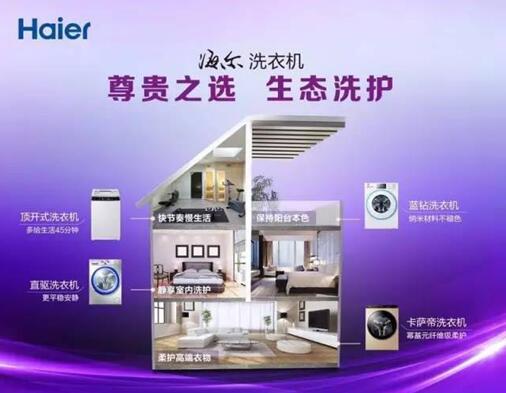 中怡康:海尔洗衣机份额第一约等于二三名之和