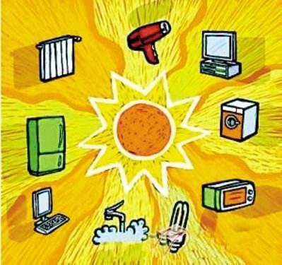 """预防家电""""中暑"""",该如何维护家电?"""
