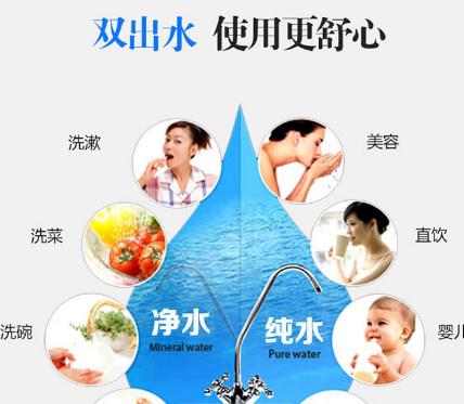 利发国际器能保障健康饮水吗?