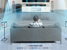 索尼旗舰回音壁HT-ST5000开启品质生活