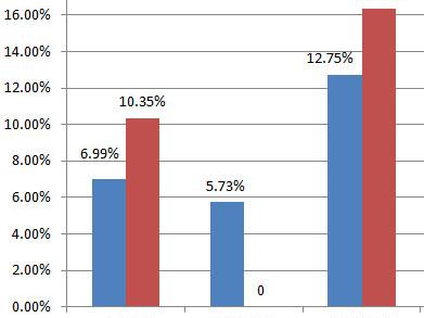 8月热水器市场解读:淡季反弹,提前迎来市场回暖