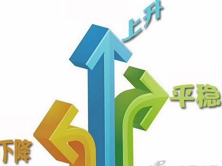 """2017下半年 卫浴行业一片""""涨声""""!"""