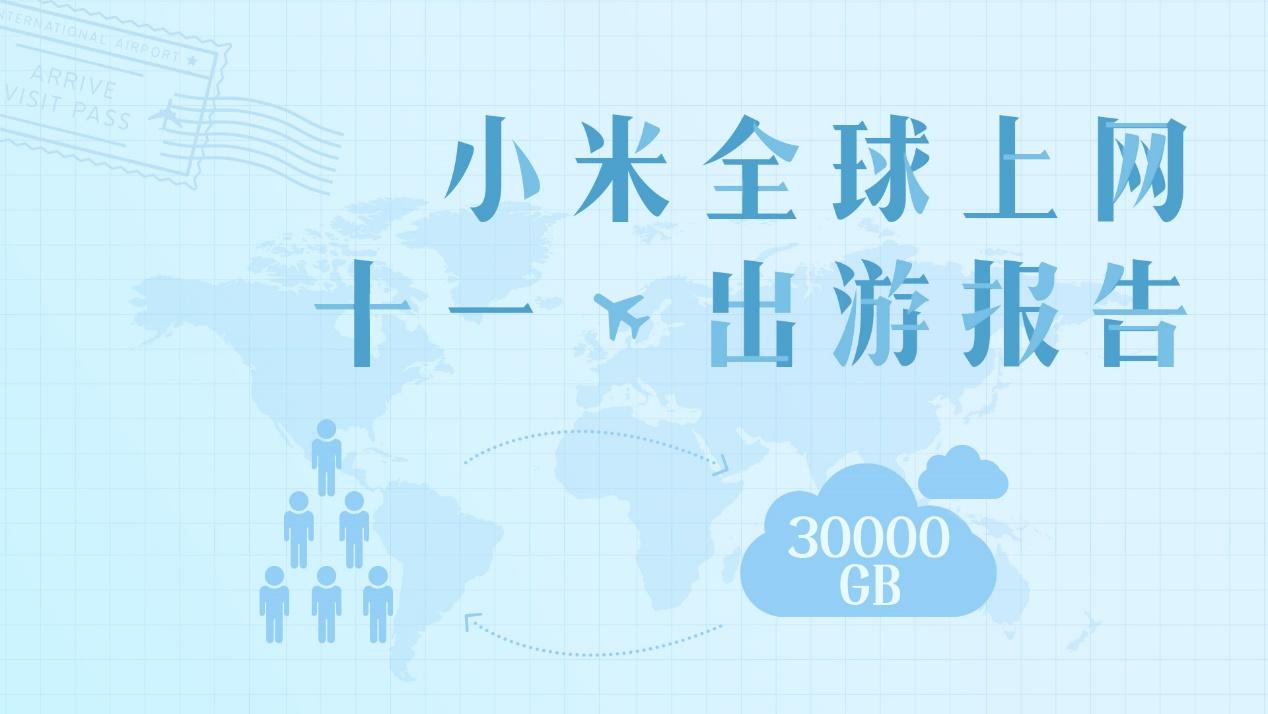 国内用户假期首选港澳游 MIUI发布国庆出行报告