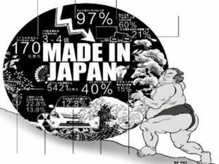 日媒称日本制造业竞争力低下已被证明