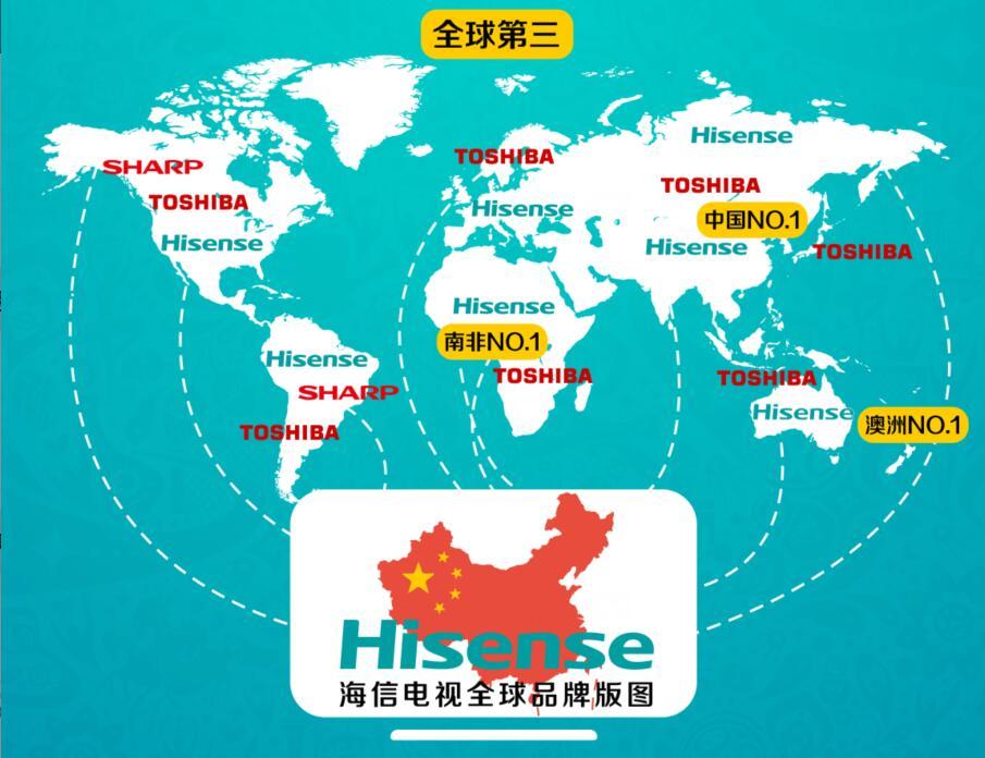 收购东芝电视,海信加速全球布局