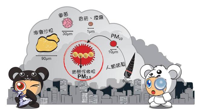 空气净化器施了什么法让空气秒变清新?