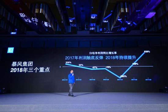 三大目标共创盈利 暴风TV获8亿战略投资
