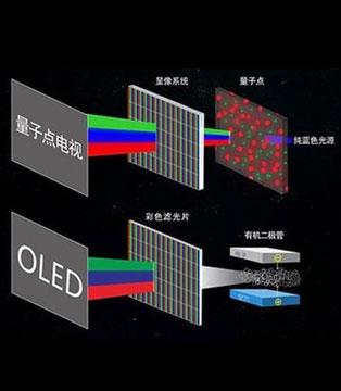 量子点大有可为 OLED仍需努力