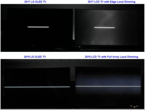DisplayMate针对2017年和2015年的OLED及LCD电视对比测试图
