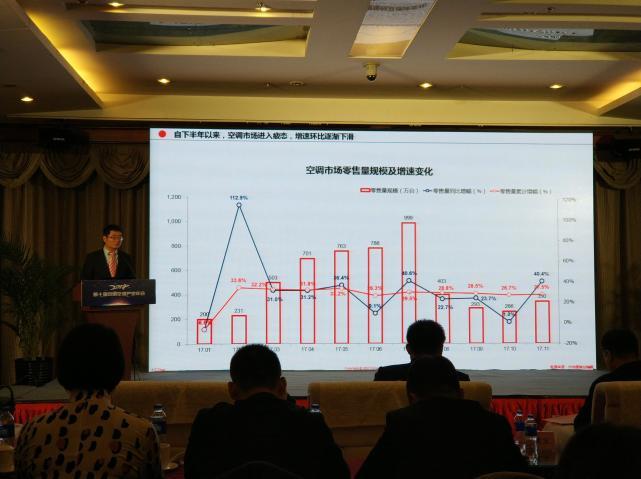 空调产业报告:今年空调零售额增长超30%