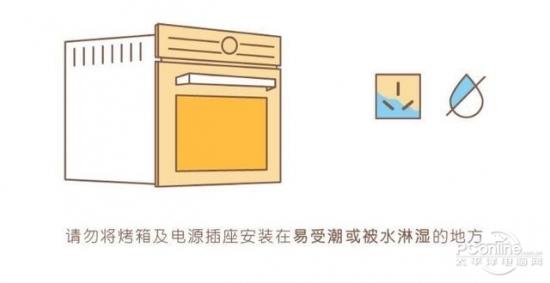 合理布局厨房环境
