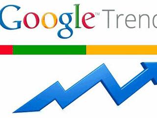从谷歌趋势来看全球平台上的