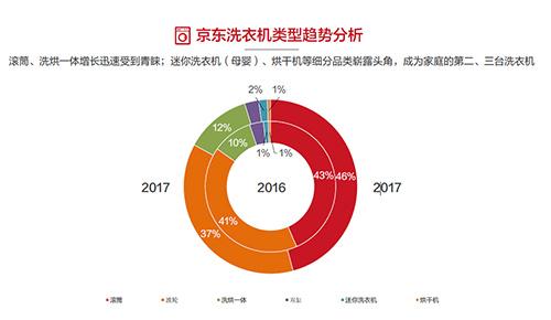 QQ截图20180117155149 拷贝