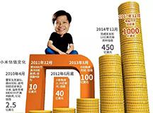 小米IPO大约在秋季,千亿美元高估值惹争议