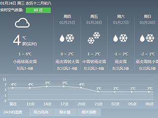 整个黄山都在等雪!你家的热水器准备好了吗