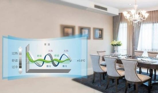 你家适合安装中央空调吗?先看完这四点再说!