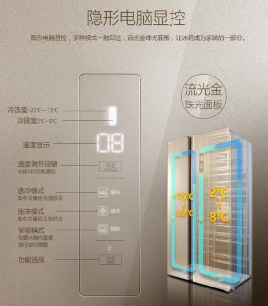 不是土豪也要任性,新年值得添置的冰箱都有谁?