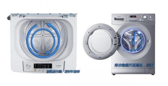 滚筒、波轮洗衣机的洗净原理图示