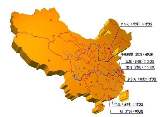 部分中国内地面板生产线分布图
